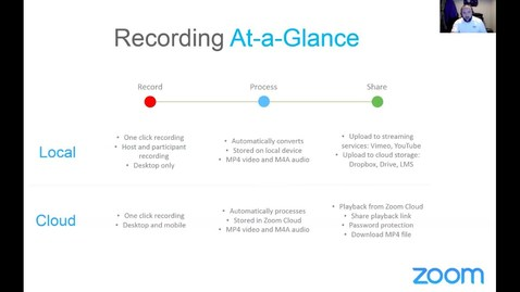 Thumbnail for entry Technology Webinar: All About Recording Zoom