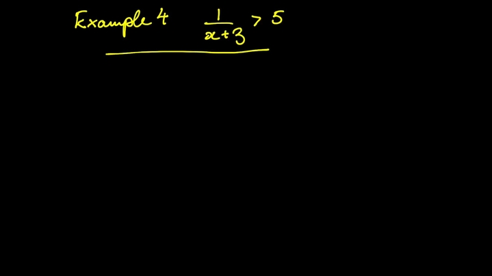 Thumbnail for channel MSO1120 Calculus and Differential Equations