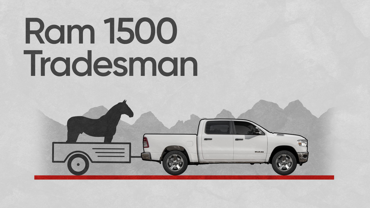 The Rundown: the 2019 Ram 1500 Tradesman