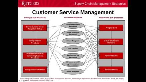 Customer Service Management - Part 2