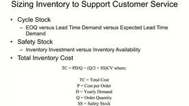 Thumbnail for entry Inventory Management - Part 4