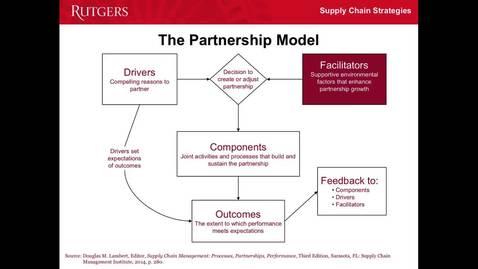 Thumbnail for entry Partnerships - Part 3.mp4