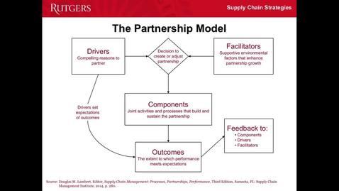 Thumbnail for entry Partnerships - Part 2