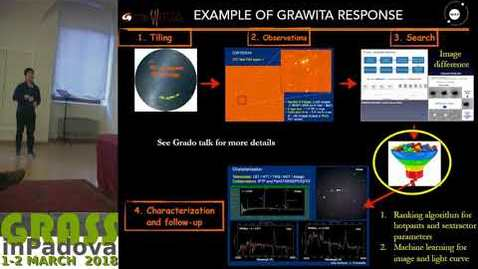 Yang S. - Electromagnetic counterpart searching for gravitational wave