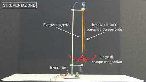 Thumbnail for entry EM09 - Interazioni elettrodinamiche (conduttore flessibile)