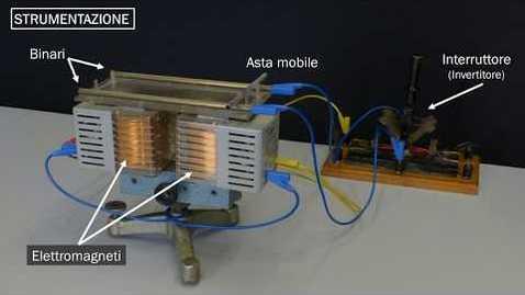 Thumbnail for entry EM07 - Forza su un conduttore in un campo magnetico (circuito con lato mobile)