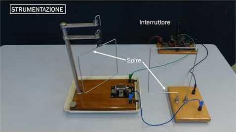 Thumbnail for entry EM08 - Interazioni elettrodinamiche e legge di Ampère