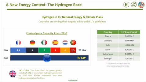 Miniatura para la entrada The green hydrogen, a new ally in the decarbonization of the economy.  9/06/2021