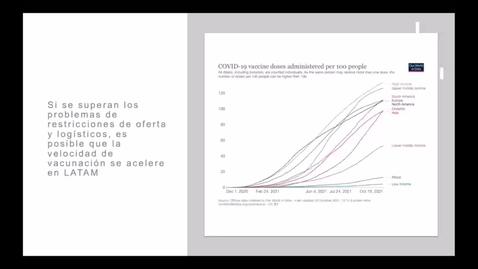 Miniatura para la entrada Cátedra de América Latina. Economía y pandemia en Iberoamérica.  20/10/2021