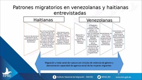 Miniatura para la entrada Seminario OBIMID: Trata de seres humanos: España- República Dominicana.  28/04/2021
