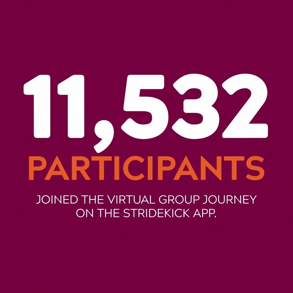 Virginia Tech's 2020 Virtual Run in Remembrance