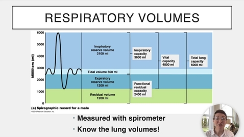 Thumbnail for entry Ch 22 VI - Lung Volumes