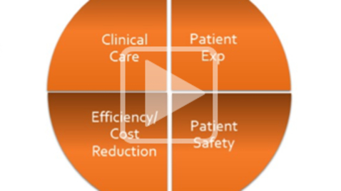 Thumbnail for entry Health Care Quality from a Policy Perspective