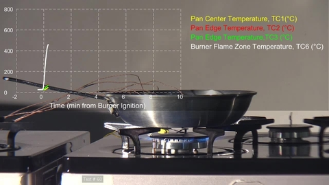 Cooktop ignition prevention technology evaluation: Ignition not prevented