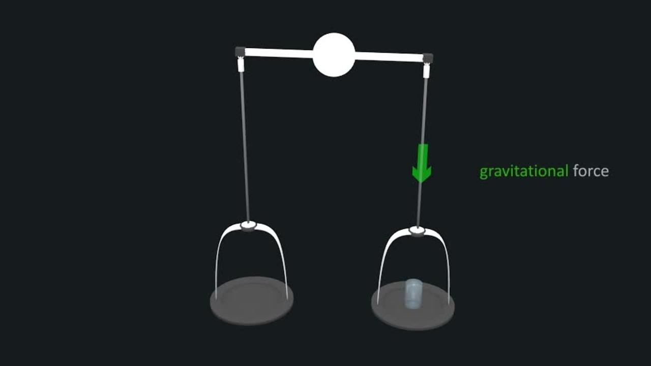 Operating Principles of the NIST-4 Watt Balance