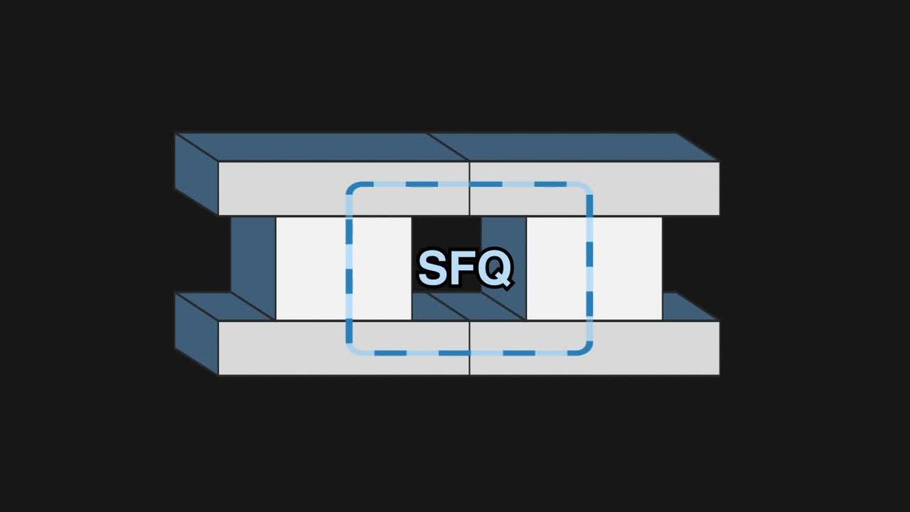 NIST's Single Flux Quantum Waveform Synthesizer