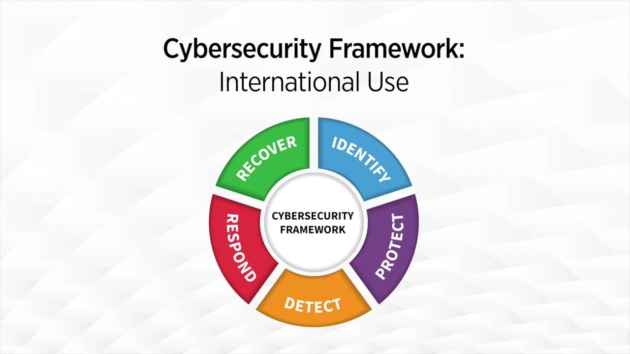 Cybersecurity Framework: International Use