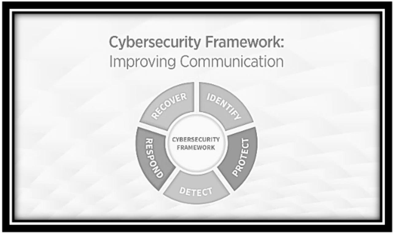 Cybersecurity Framework: Improving Communication