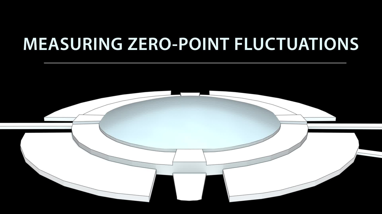 Measuring Zero-Point Fluctuations