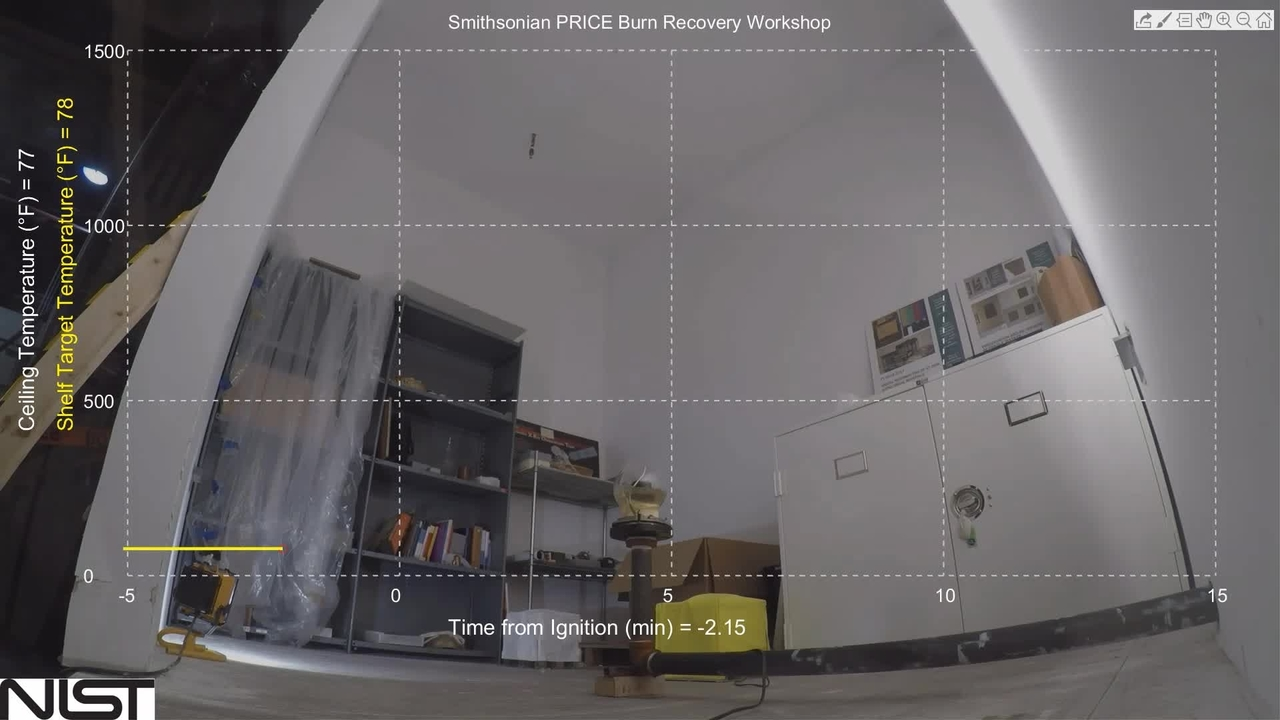 Video of a Replica Museum Collection Storage Room Fire with Temperature Data Overlay
