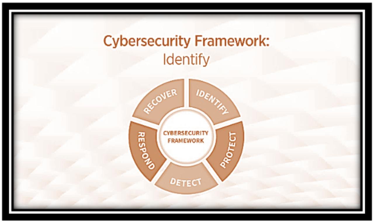 Cybersecurity Framework: Identify