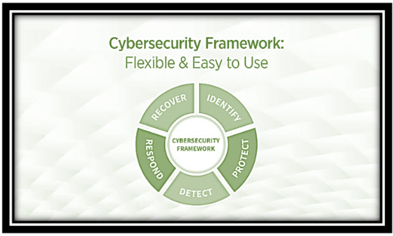 Cybersecurity Framework: Flexible & Easy to Use