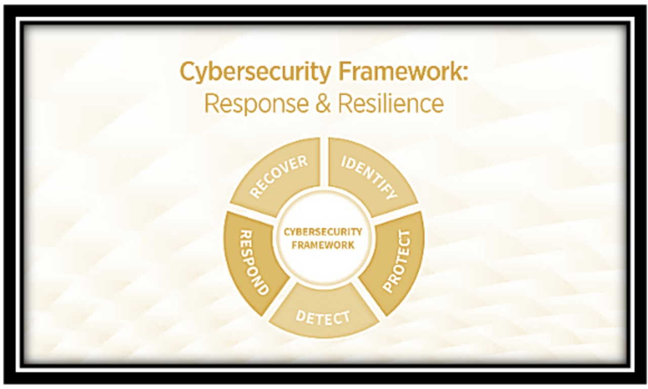 Cybersecurity Framework: Respond