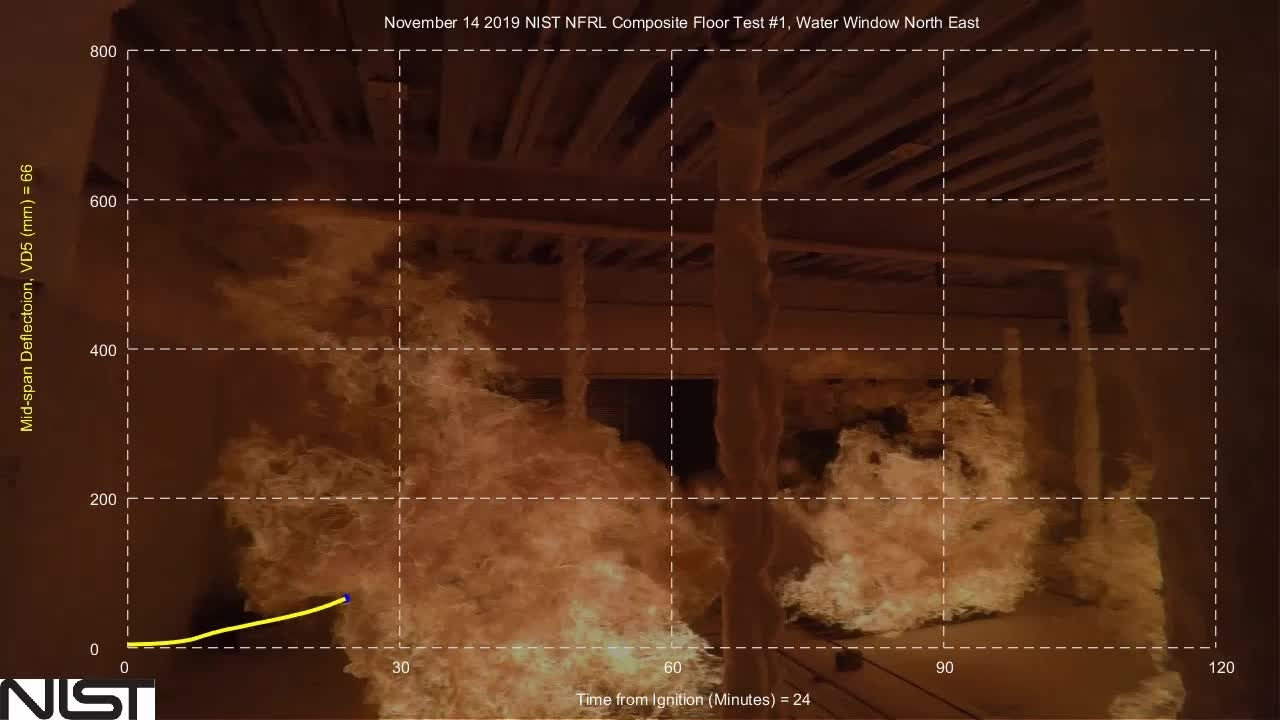 Fire Resilience of a Full-Scale Steel-Concrete Composite Floor System with 2-Hour Fire-Resistance Designed Using U.S. Prescriptive Approach - Interior Window Camera