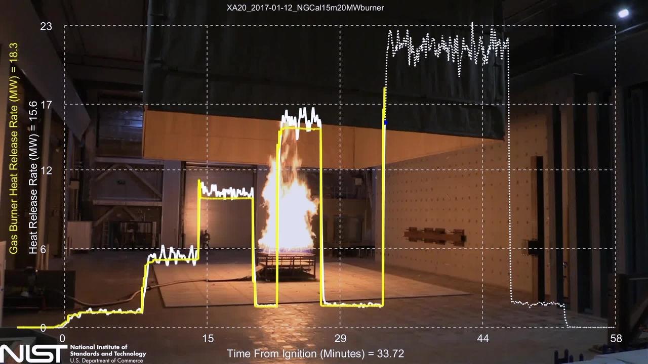 Fire Calorimetry Database Supercut