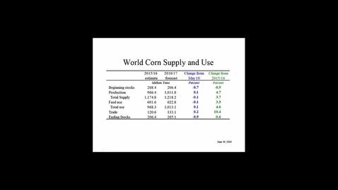 Thumbnail for entry Grain Market Update June 28 2016