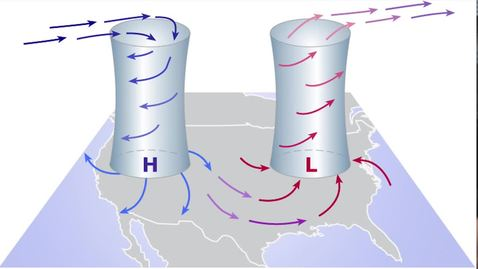 Thumbnail for entry High and Low Pressure Systems: Characteristics & Pairing