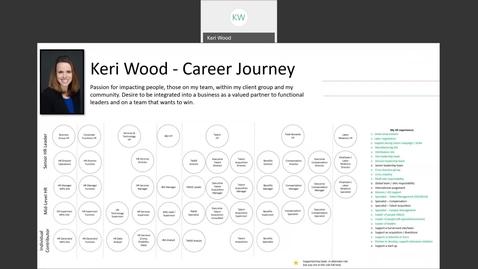 Thumbnail for entry HR--Keri Wood--Alum