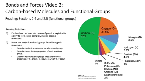 Thumbnail for entry 001 Video 2 Carbon and Functional Groups