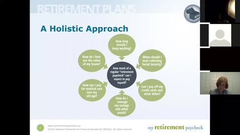 Thumbnail for entry Saving Investing Retirement Planning