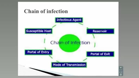 Thumbnail for entry Infectious Diseases