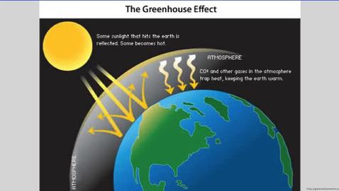Thumbnail for entry The Greenhouse Effect and Carbon Dioxide
