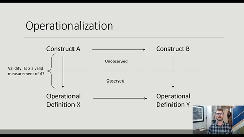 Thumbnail for entry Operationalization of latent constructs