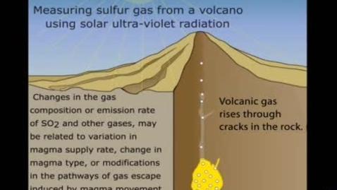 Thumbnail for entry VolcanoMonitoring_Gas.mov