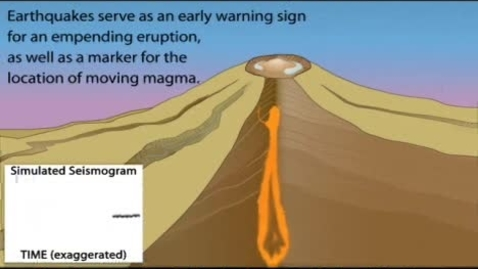Thumbnail for entry VolcanoMonitoring_Seismic.mov