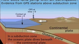 Thumbnail for entry Subduction_GPSevidence_LandJumps.mov